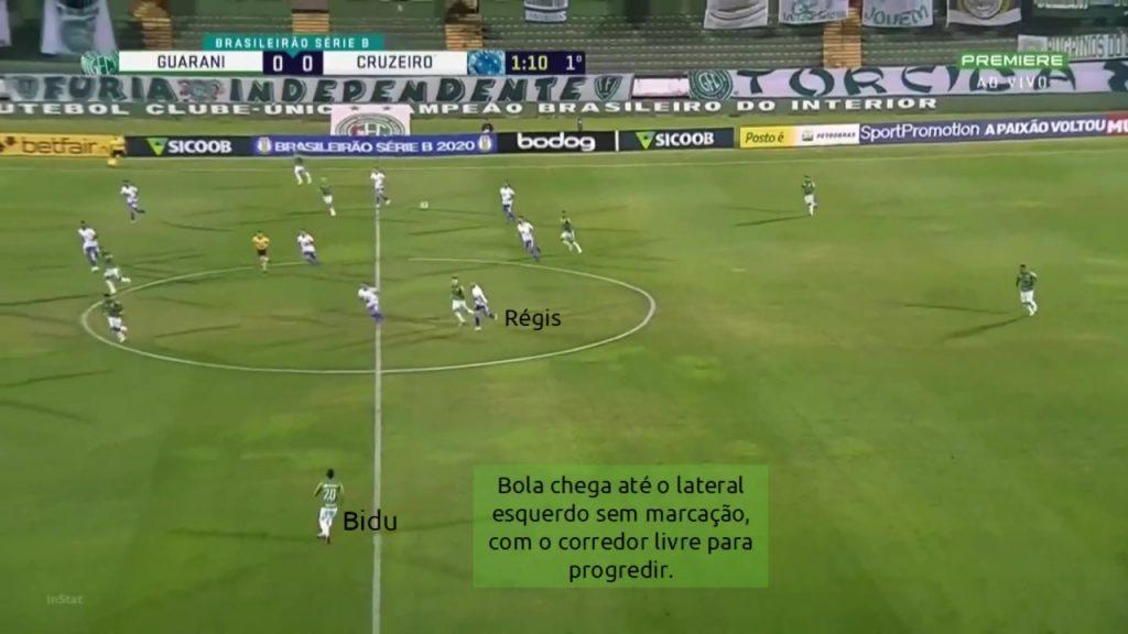análise Guarani 2x3 Cruzeiro