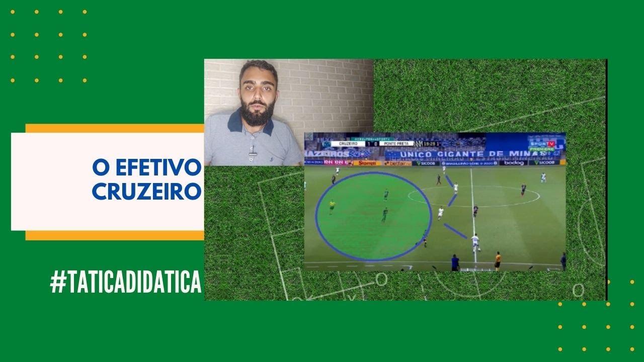O Cruzeiro evoluiu