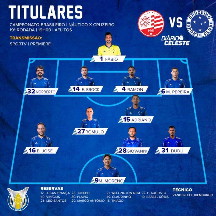 Náutico x Cruzeiro